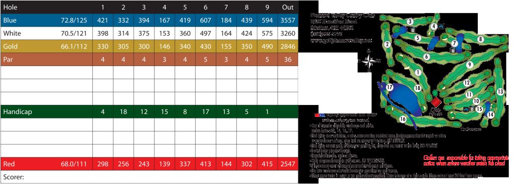 score card 2014-1